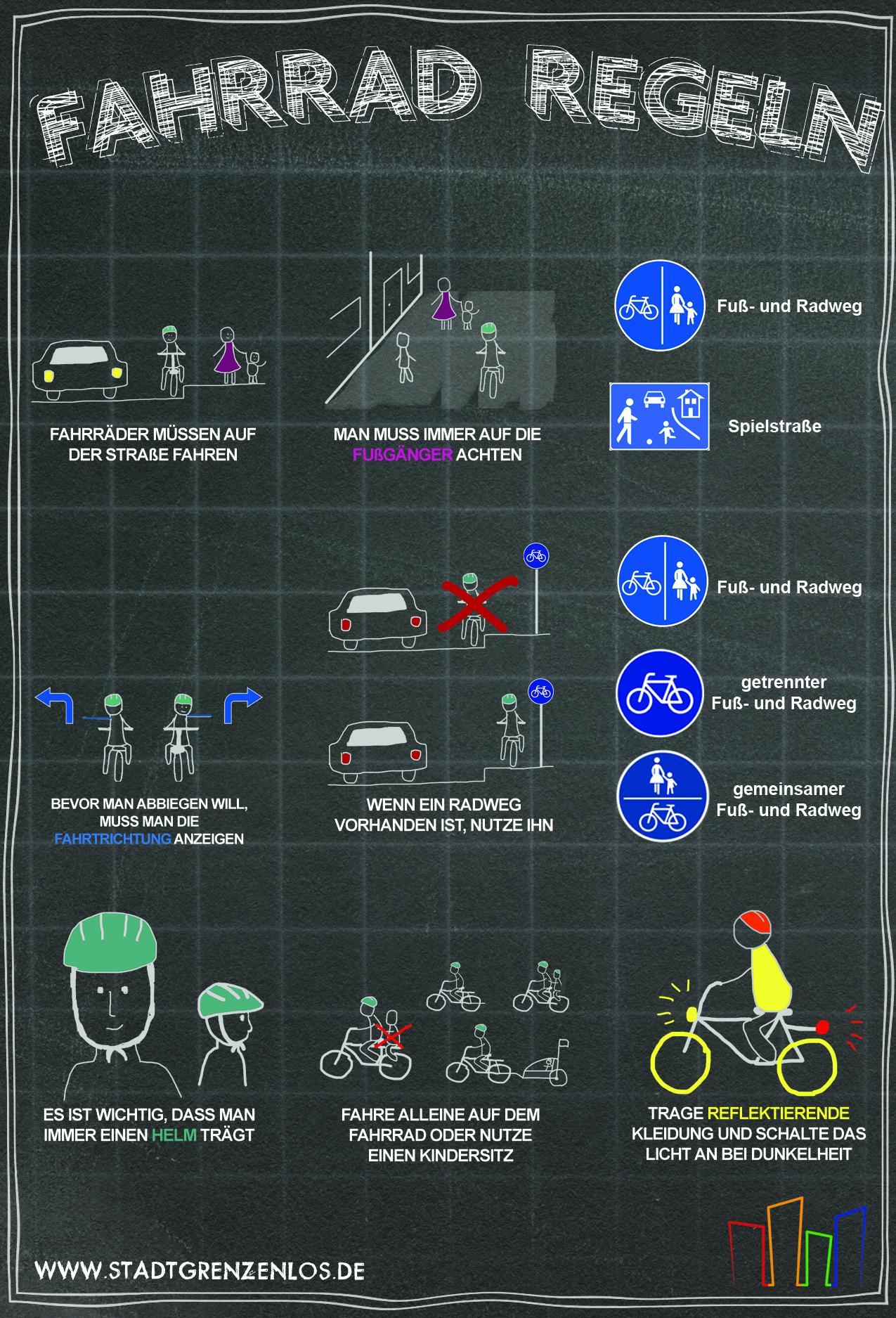 Bahnrad Regeln